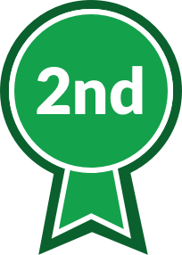 Student Clubs Ribbon, second place