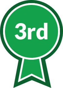 Student Clubs Ribbon, third place